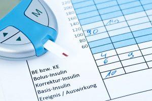 Diabetes Messwert Tagebuch